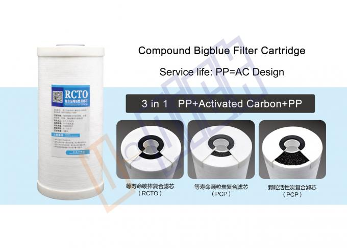 Compound Cto Pp Activated Carbon Water Filter Cartridge Melt - Blown For Household